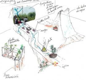 """Image Terre fertile, fragile """"on fait tellement partie du paysage"""" Exposition collective"""