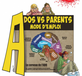 Image Ados Vs Parents mode d'emploi